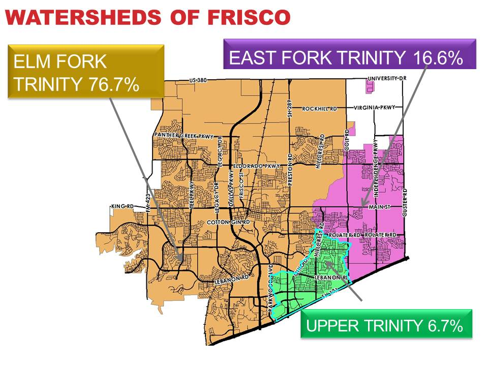 Watersheds of Frisco