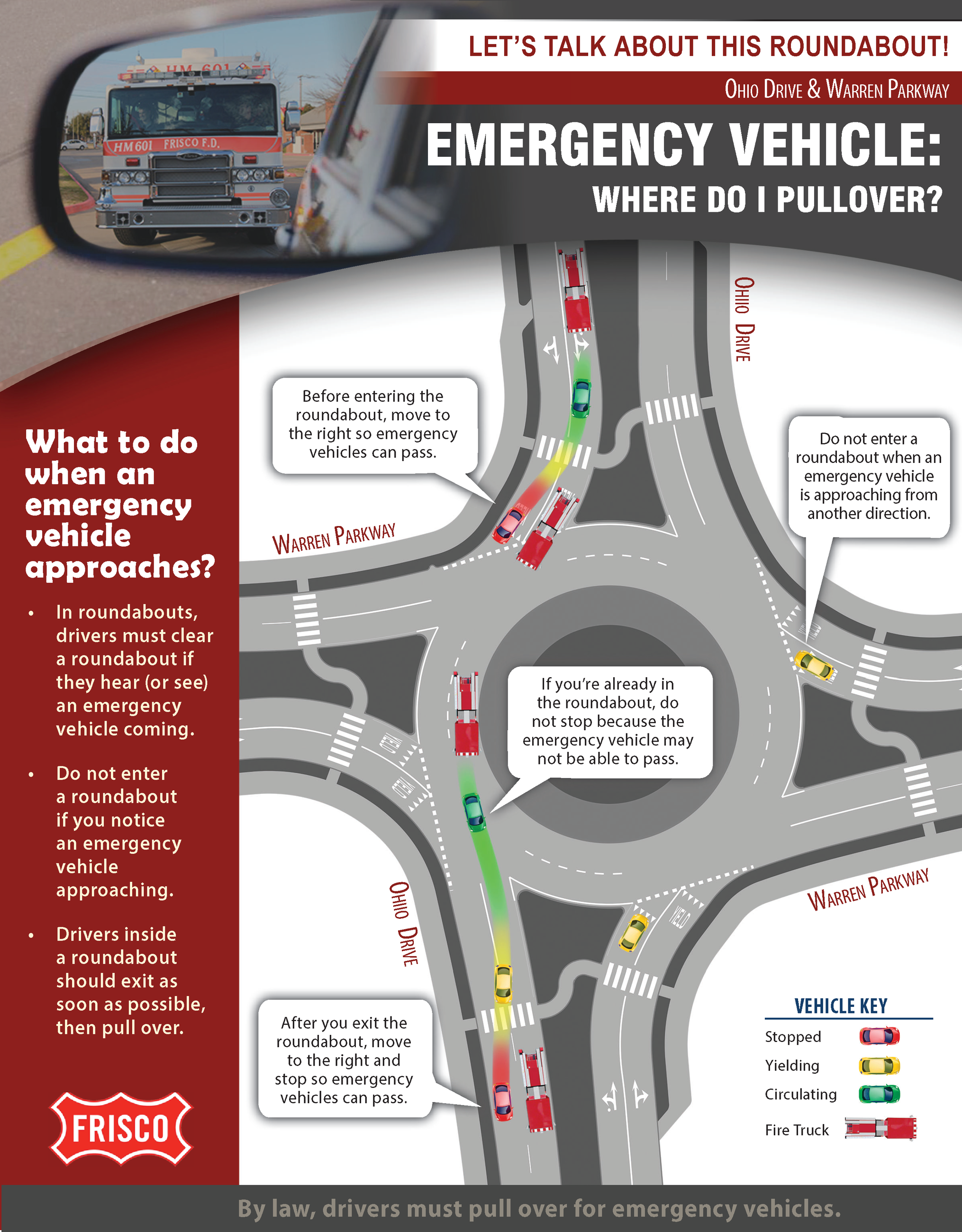 Yield to Emergency Vehicles in a Roundabout